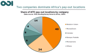 01 MTO duopoly share